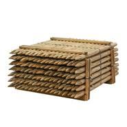 69502-1-119x-voss-farming-175-6cm-ronde-houten-palen-weidepaal-rond-gefreesd-klasse-4-omheiningspaal