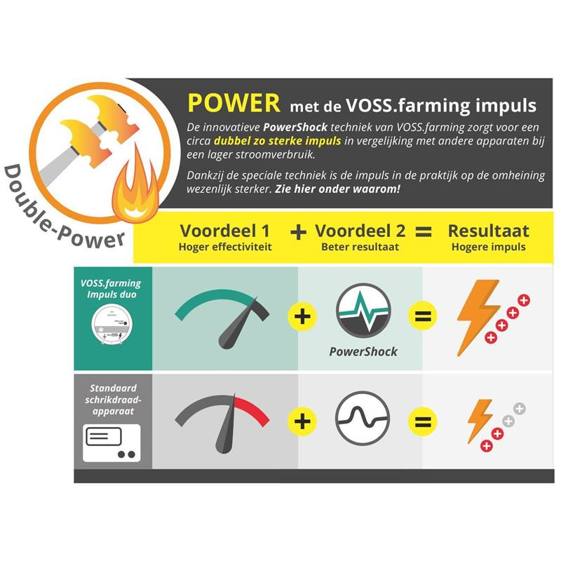 41450-voss.farming-schrikdraadapparaat-impuls-duo-dv120-rf-12v-230v-met-afstandsbediening-3.jpg