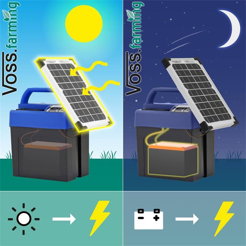 42017-4-9-v-voss-farming-schrikdraadapparaat-extra-power-9v-solar-incl-batterij-en-afrastertester.jp