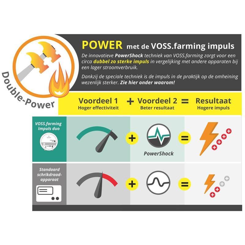 43667-voss-farming-solarsysteem-solarset-met-35w-solarmodule-en-schrikdraad-impuls-duo-dv80-3.jpg