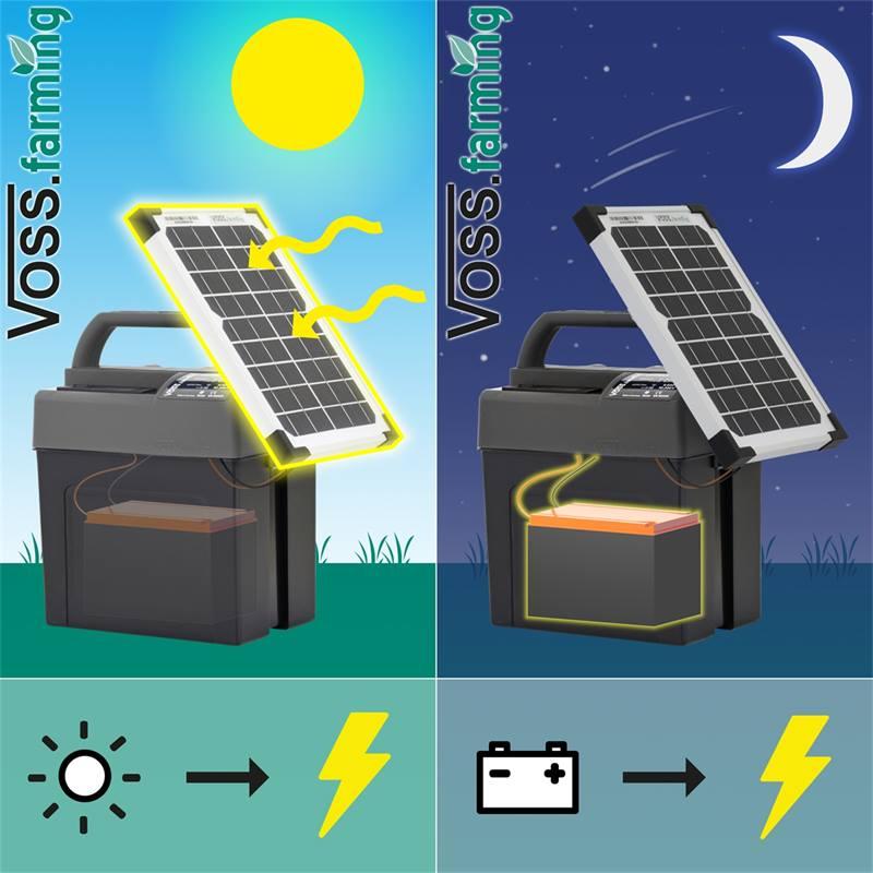 43855-voss-farming-9v-schrikdraadapparaat-met-solarmodule-5.jpg
