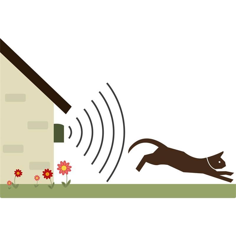 45022-12-ultrasone-verjager-kattenverjager-verjager-van-katten-honden-marters-ongedierte.jpg