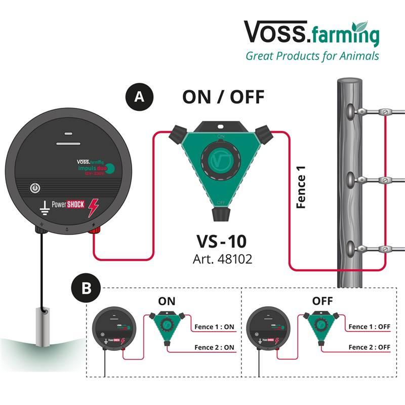 48102-voss-farming-omheiningsschakelaar-vs10-aan-uit-3.jpg
