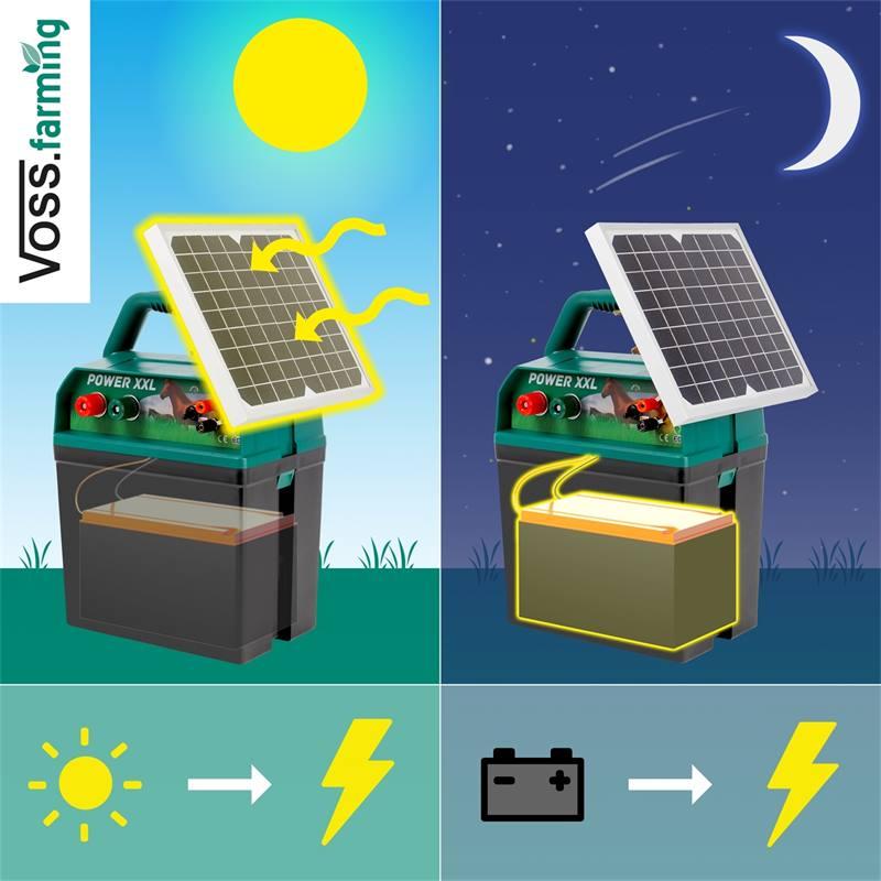 570506-2-power-xxl-b9000-9v-schrikdraadapparaat-5watts-solar-9v-batterij.jpg
