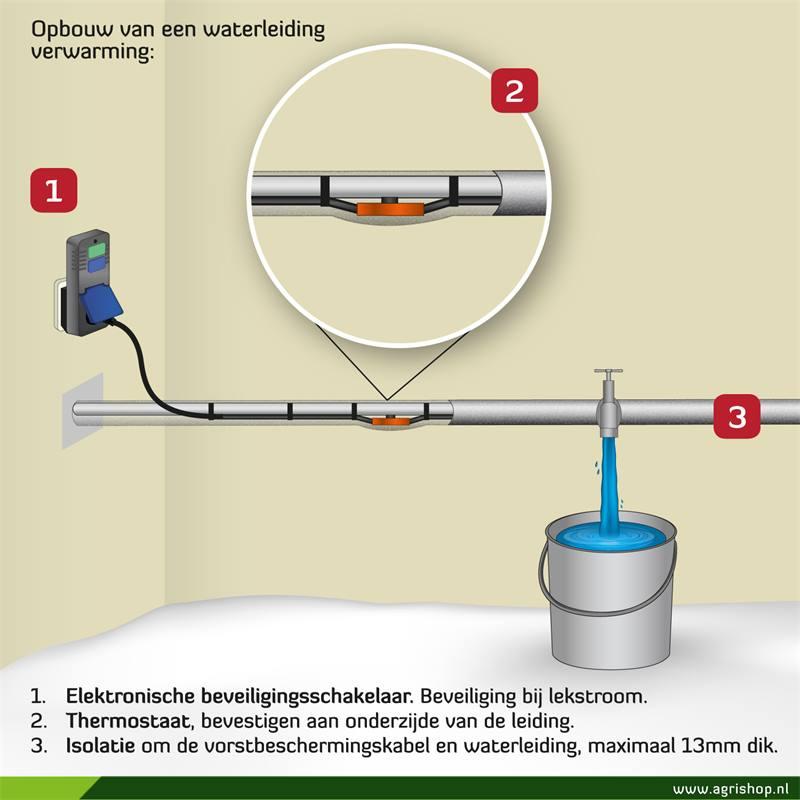 waterleiding-verwarming.jpg