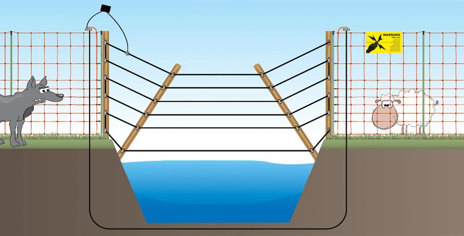 VOSS.farming set voor overbruggen van sloten en watergangen