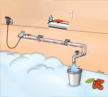 Gebruik als vorstbeschermingskabel bij waterleidingen